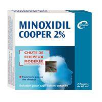 MINOXIDIL COOPER 2 %, solution pour application cutanée en flacon à GRENOBLE